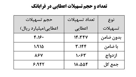 Amalkard_Bank_Mellat_1400-06(3)