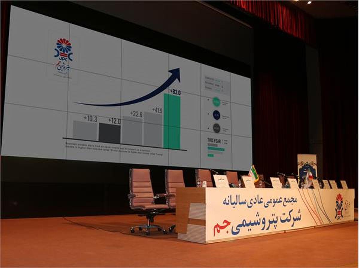 مهر تأیید حسابرس بر عملکرد شرکتهای تابعه پتروشیمی جم